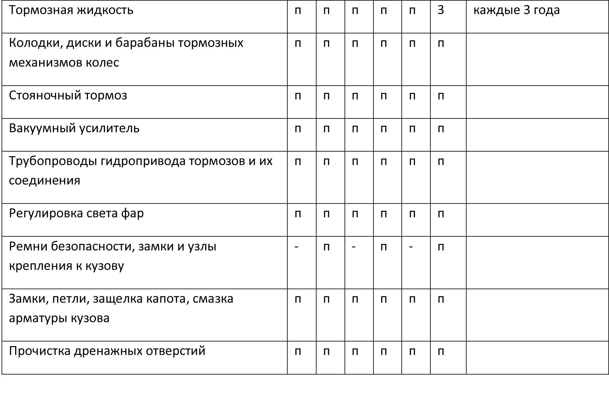 http://spb-logan.ru/images/upload/Интервал-обслуживания-2.jpg